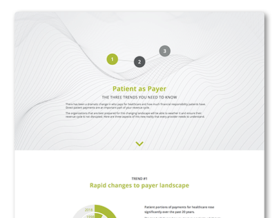 Patient as payer infographic landing page