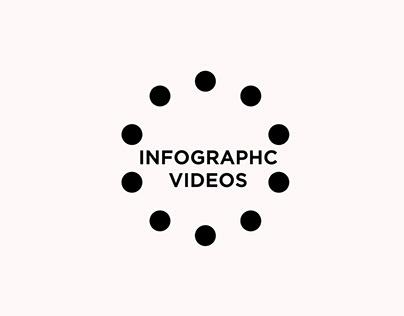 Infographic Video