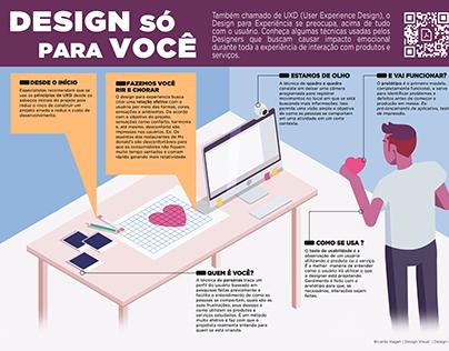 Infográfico - Design para experiência