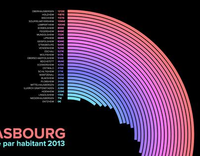 Strasbourg debt poster