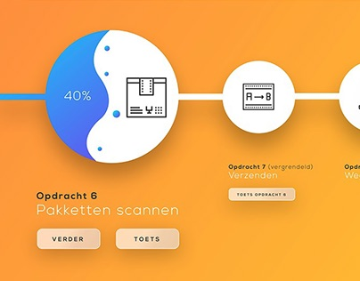 PostNL e-learning concept
