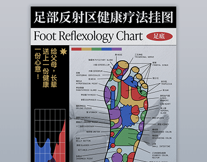 Foot Reflexology Poster