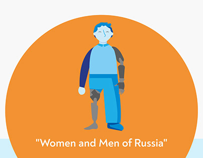 Women and Men of Russia
