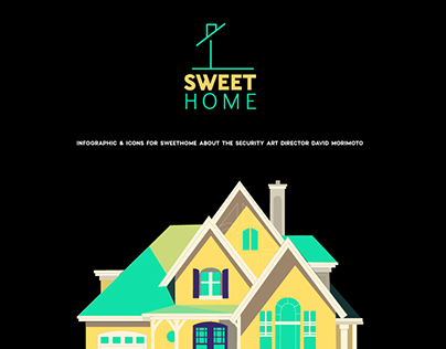 SWEETHOME-Security App