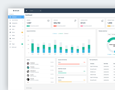 Uplon - Admin Dashboard