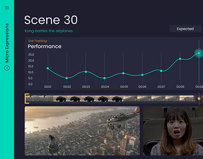 Audie: Audience Response System