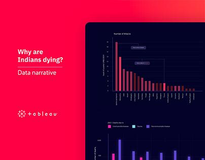 Data Narrative | Death