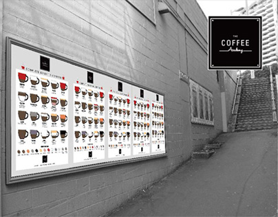 Poster design:  The Coffee Academy
