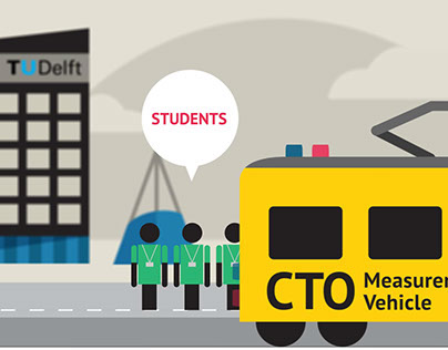 RailaHead - CTO Measurement Vehicle