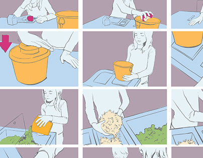 Storyboard for Food Waste Project