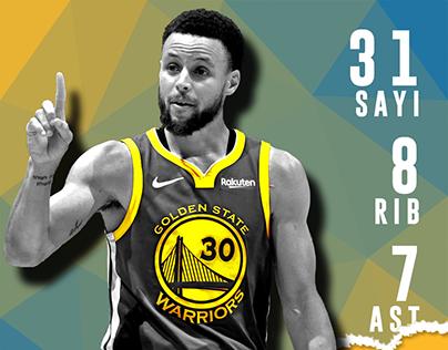 2019 NBA Finalleri Oyuncu Performansları