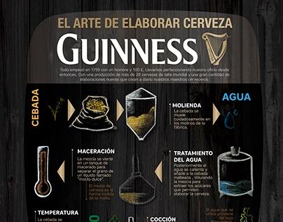 El arte de elaborar cerveza Guinness.