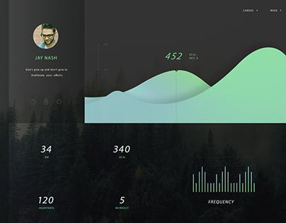 Gym App Dashboard Concept Design