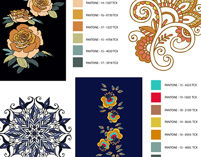 EMBROIDERY DESIGNS FOR WOMEN'S WEAR