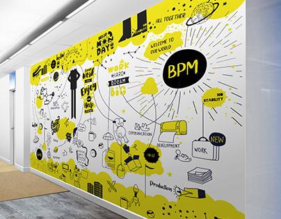 Wall Design Illustration
