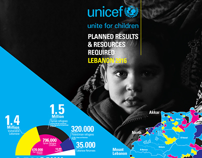 UNICEF LEBANON 2016 PAMPHLETS
