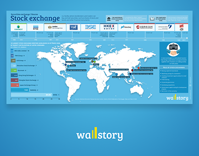 """Stock Exchange"" infografikas"