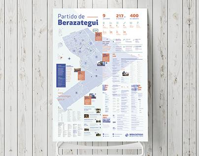 Mapa | Partido de Berazategui