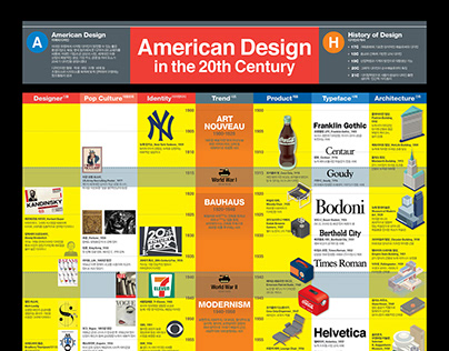 2020_09 American Design in the 20th Century