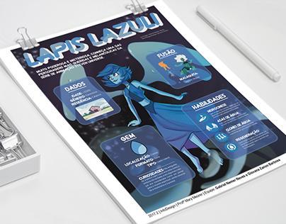Pôster infográfico: Lapis Lazuli, de Steven Universe