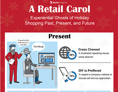 A Retail Carol: Experiential Ghosts of Past, Present...