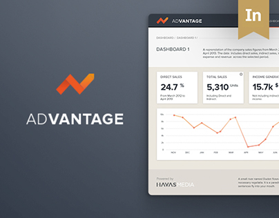 ADVANTAGE - DATA VISUALIZATION