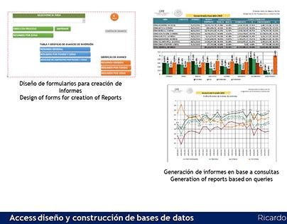 ACCESS, Diseño y Construcción de Bases de Datos
