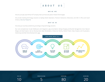 Conor Website
