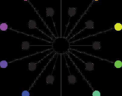Kurtain Kall Logo, Web Design & Swag