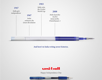 Uniball Pens - Independence Day
