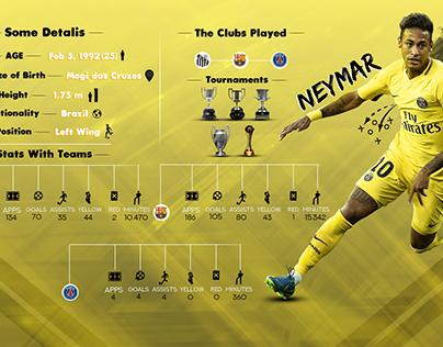 Infographic For Neymar