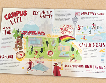 Illustrated Map for Seattle University