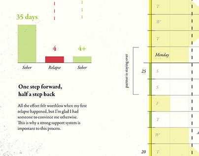 Visualizing Addiction - Information Design