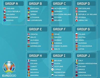 lich thi đấu bóng đá Euro 2020