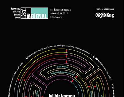 Alternative Posters For The 15th Istanbul Biennial