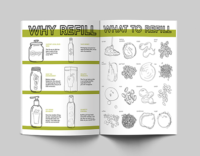 Refillable Package Design Infographics