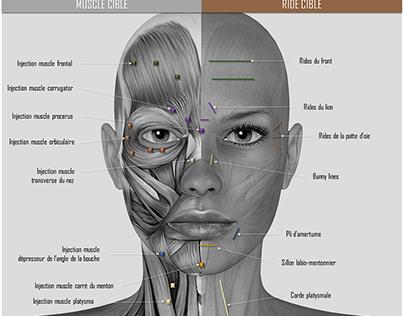 chirurgien esthétique clermont ferrand france|http://ww