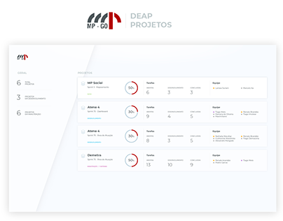 Deap Projetos - Dashboard
