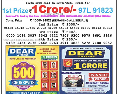 Dear Lottery Sambad Today Results 08:00 Pm