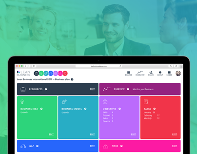 Lean Business — platform for entrepreneurship
