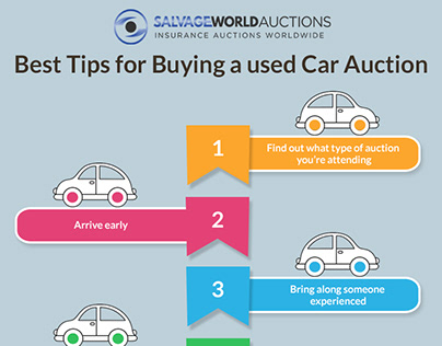 Best Tips to Buying a Used Car from Auction