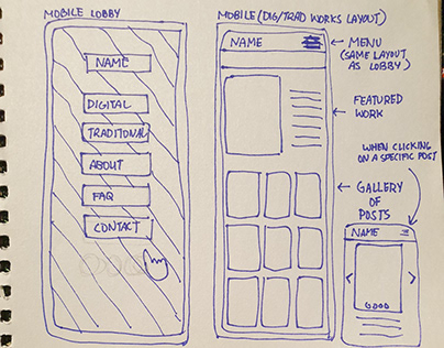 Fifth Blog Post - Sitemap and Wireframes