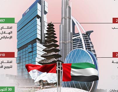 Infographic | علاقات الإمارات و إندونسيا