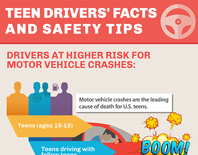 Teen Driver Facts and Safety Tips