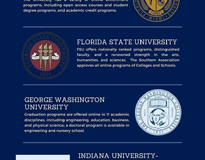 Best USA Universities with E-Learning Program