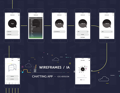 Chatting MobApp Wireframe