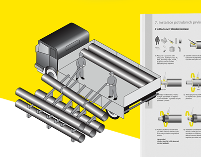 Fintherm - Installation Manual