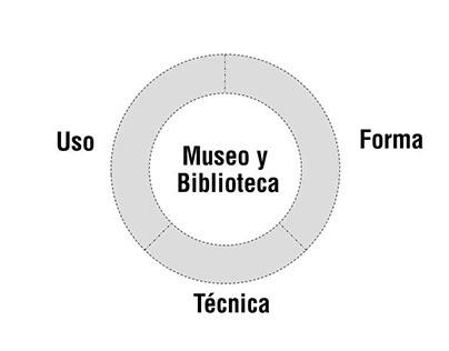 009_Unidad Avanzada_Museo y Bliblioteca