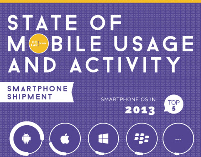 Luiss Enlabs_Mobile Usage and Activity - Infographic