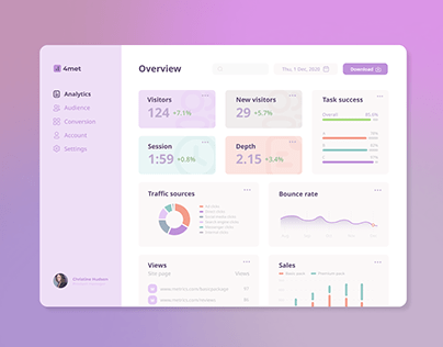 Dashboard for a web analytics service